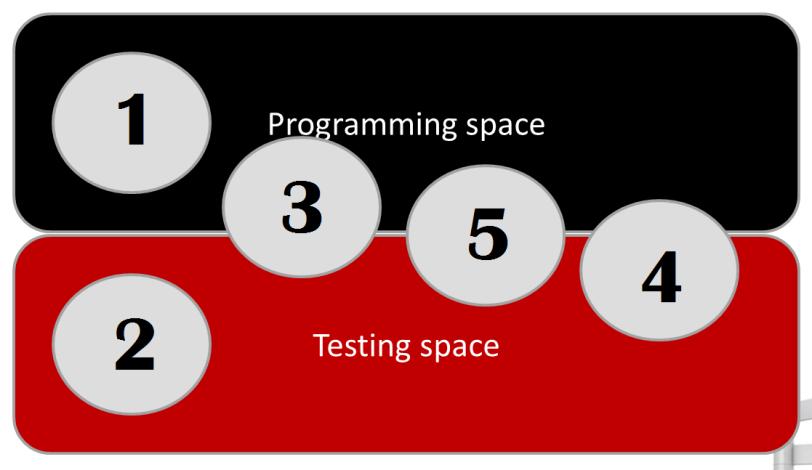 ProgrammerTester