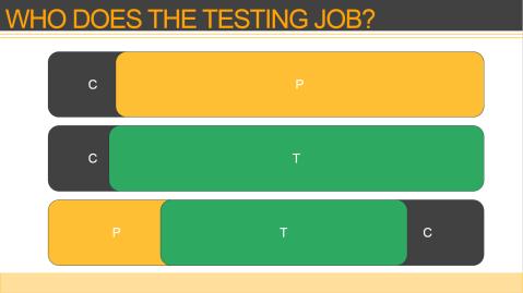 AgileTesting_TestingIsARole