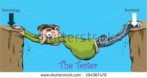 TesterBridge